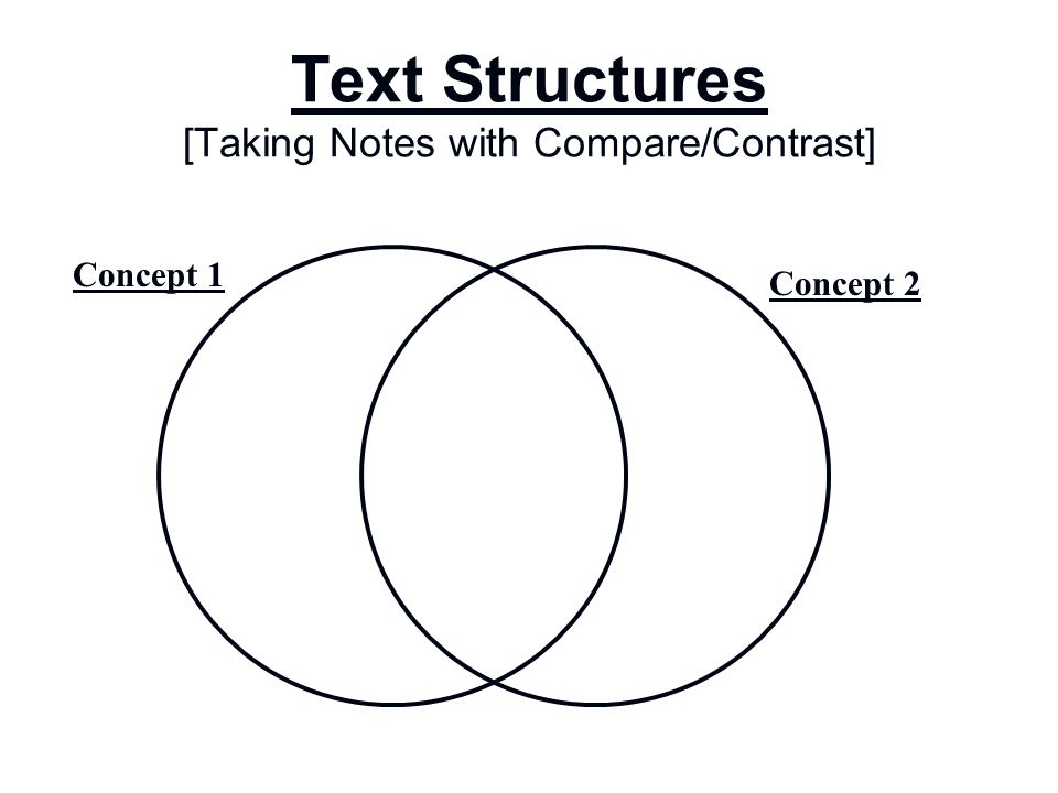 Text Structures [Taking Notes with Compare/Contrast]